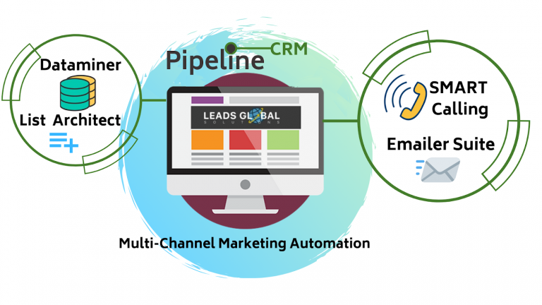 leads global pipeline crm img